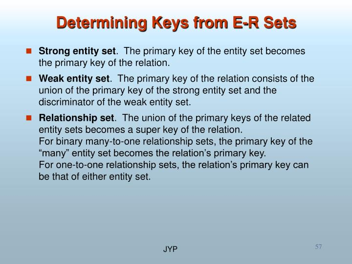 Determining Keys from E-R Sets