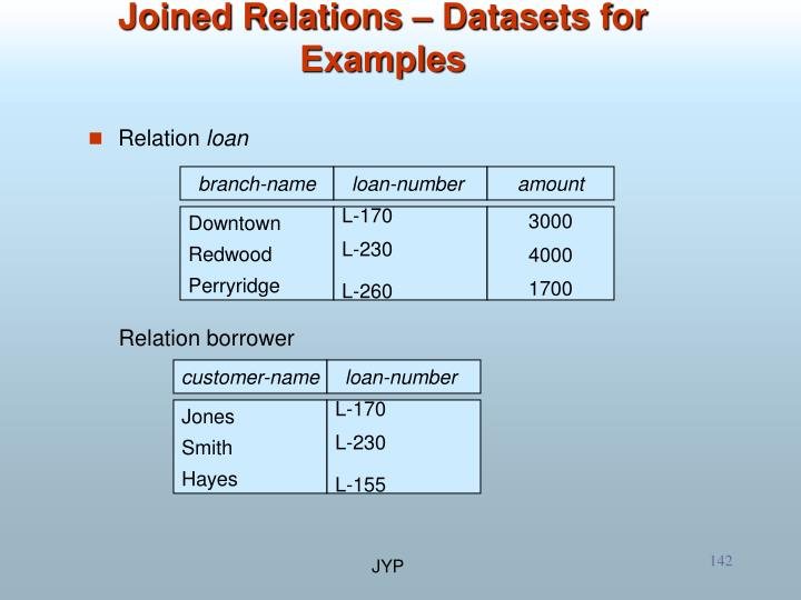 Joined Relations – Datasets for Examples