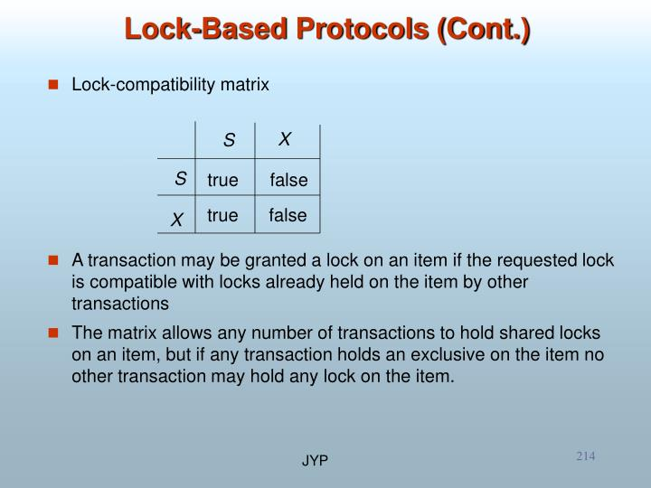 Lock-compatibility matrix