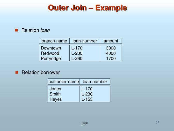 Outer Join – Example