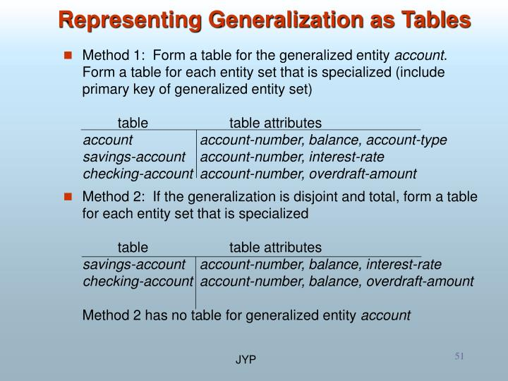 Representing Generalization as Tables