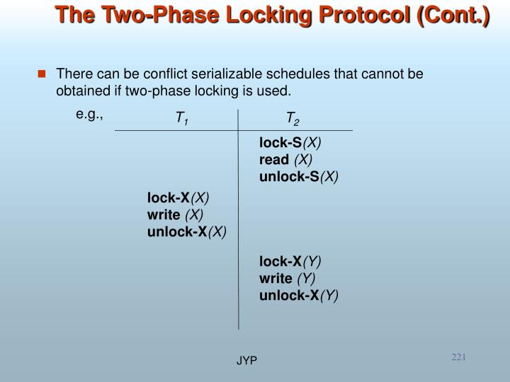 There can be conflict serializable schedules that cannot be obtained if two-phase locking is used.