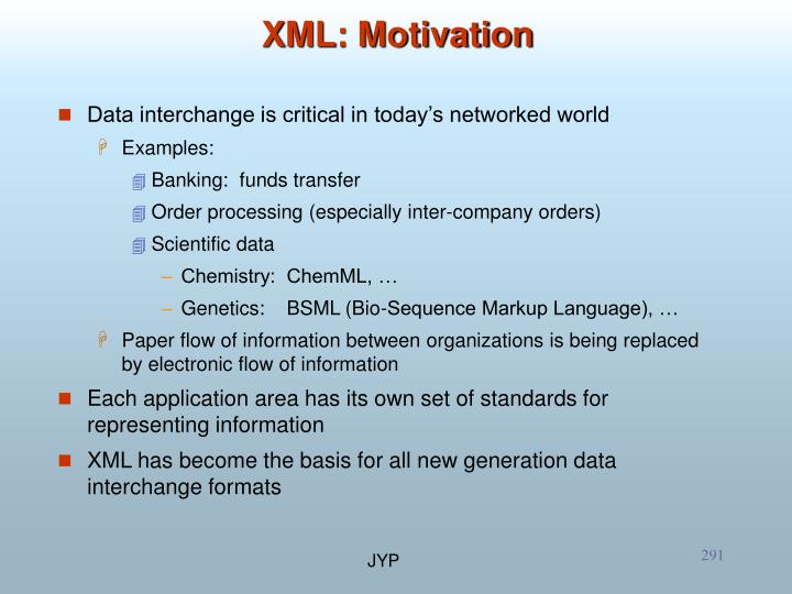 XML: Motivation