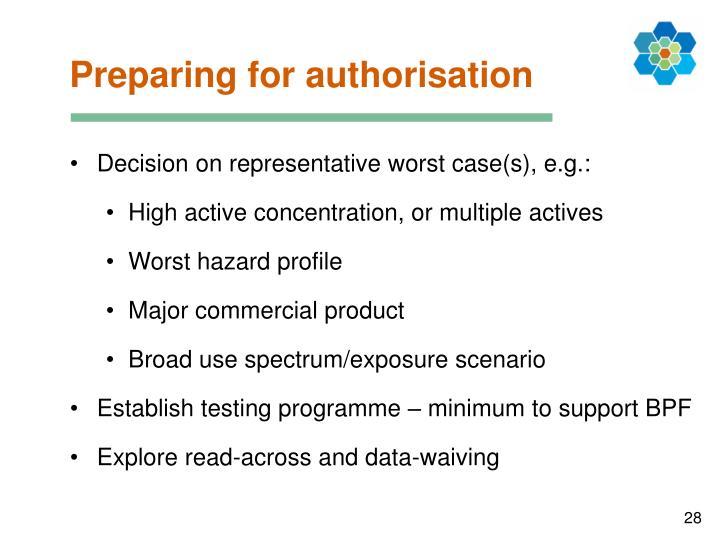 Preparing for authorisation