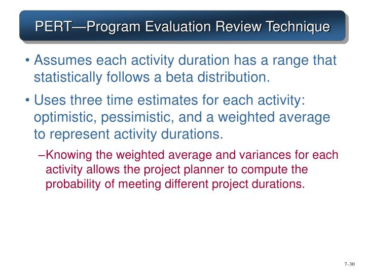 PERT—Program Evaluation Review Technique