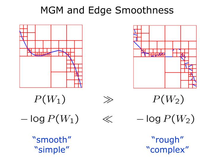 MGM and Edge Smoothness