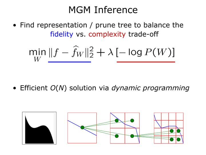 MGM Inference