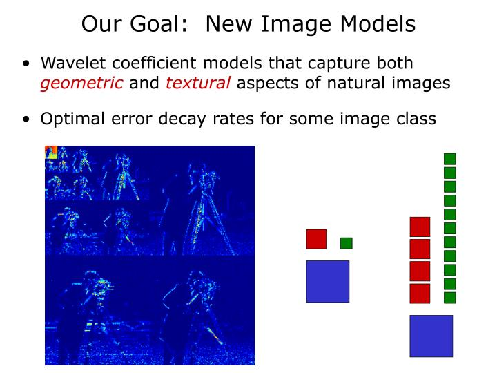 Our Goal:  New Image Models
