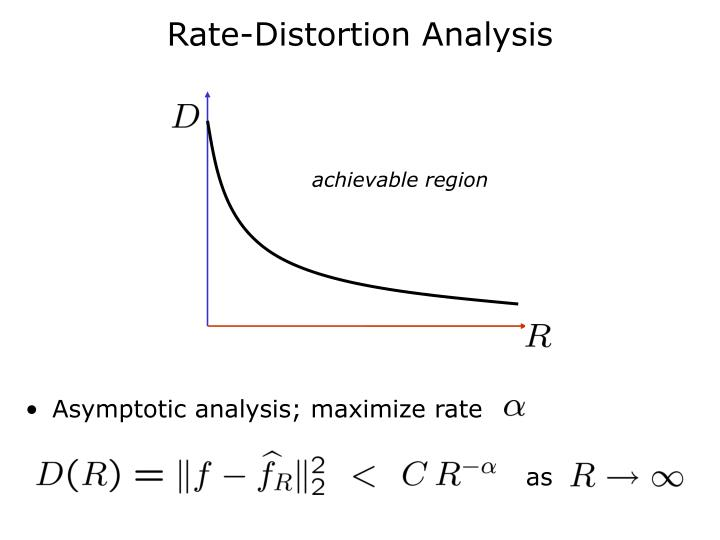 Rate-Distortion Analysis