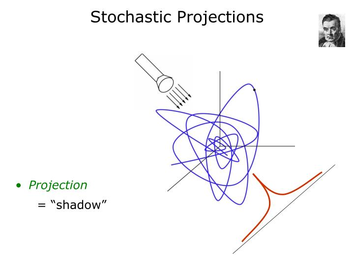 Stochastic Projections