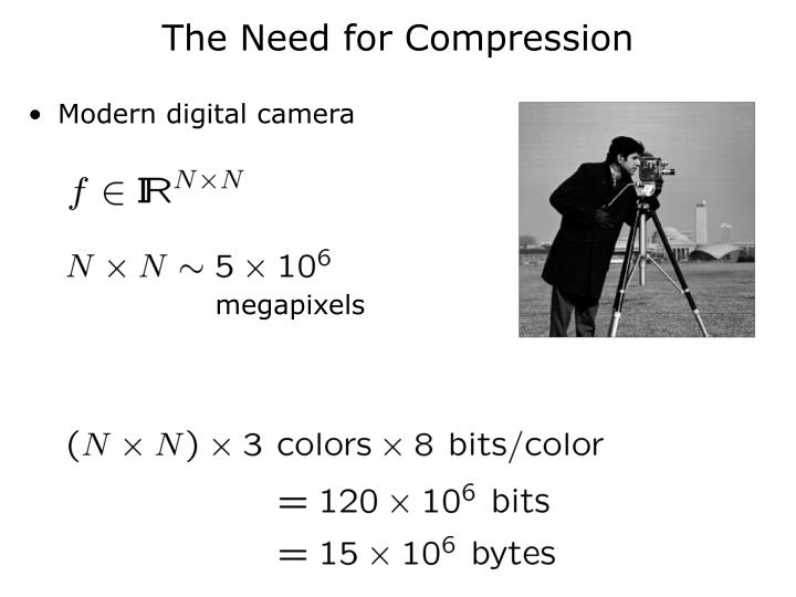 The Need for Compression