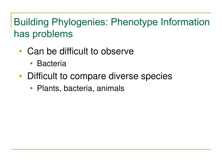 Building Phylogenies: Phenotype Information has problems