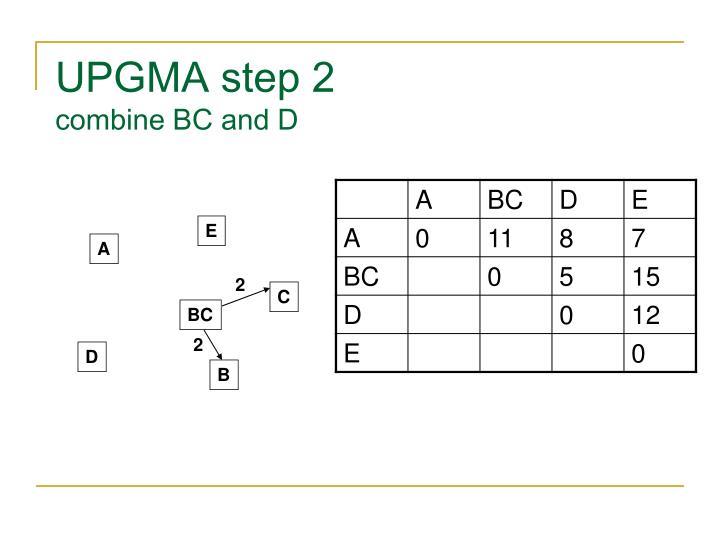 UPGMA step 2