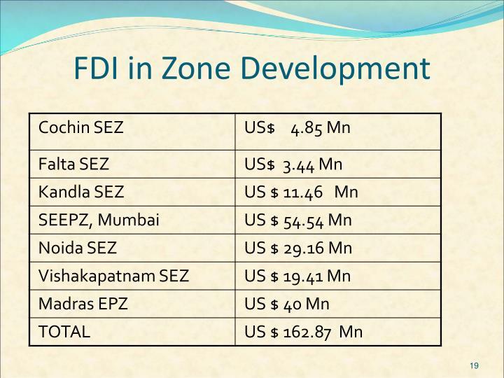 FDI in Zone Development
