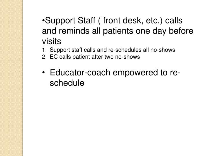 Support Staff ( front desk, etc.) calls and reminds all patients one day before visits