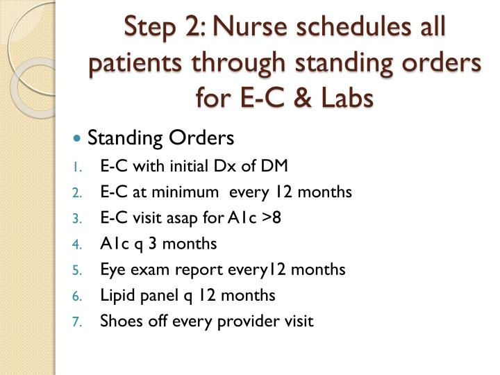 Step 2: Nurse schedules all patients through standing orders for E-C & Labs