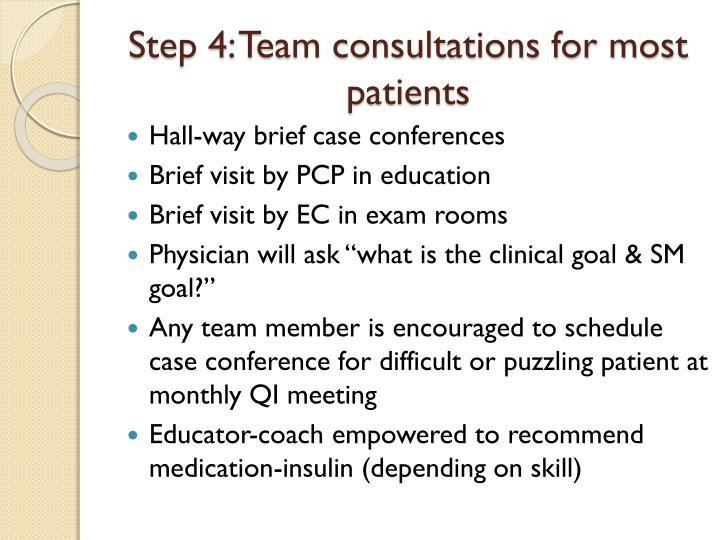 Step 4: Team consultations for most patients