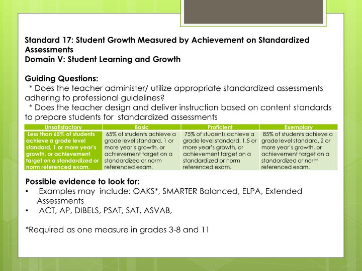 Standard 17: Student Growth Measured by Achievement on Standardized Assessments