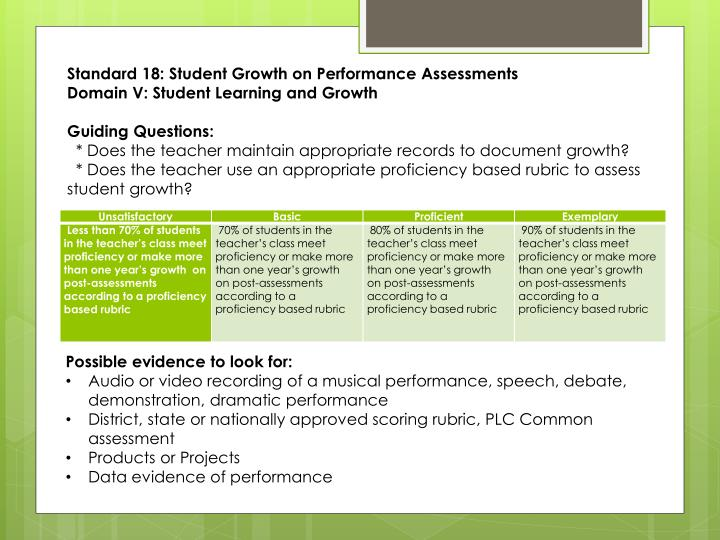 Standard 18: Student Growth on Performance Assessments                                                                                    Domain V: Student Learning and Growth