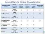 survival data for clinical characteristics