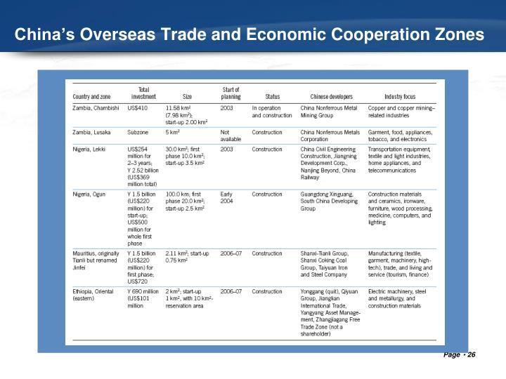 China'sOverseasTradeandEconomicCooperationZones