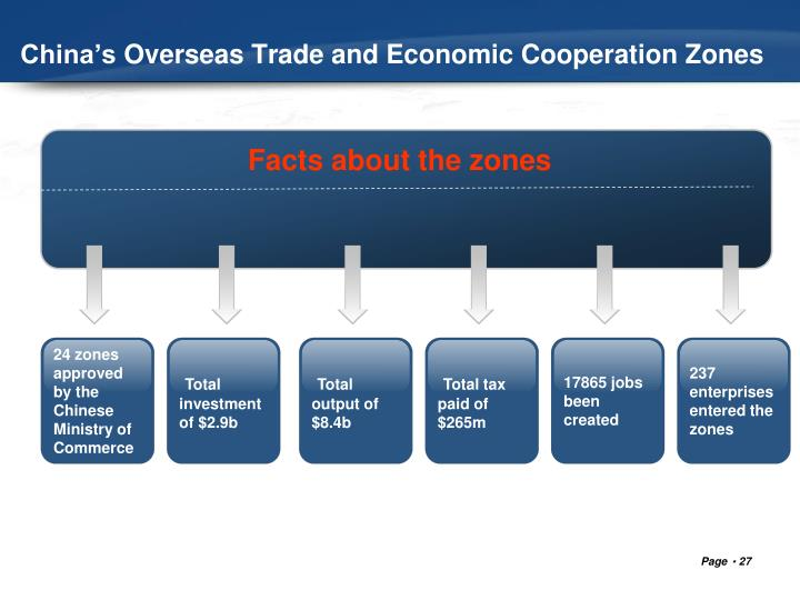 24 zones approved by the Chinese Ministry of Commerce