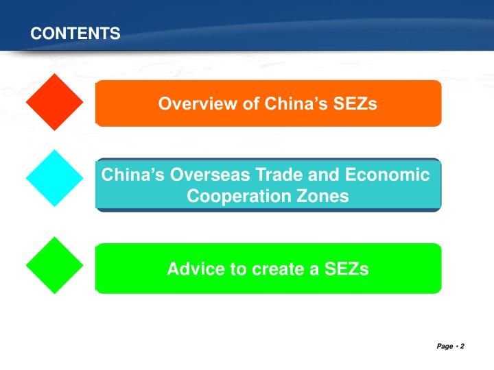 Overview of China's SEZs