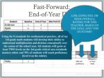 fast forward end of year data