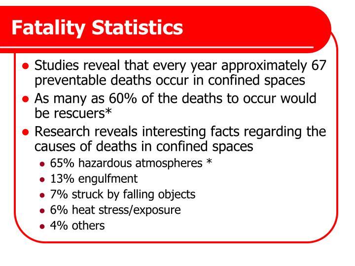 Fatality Statistics