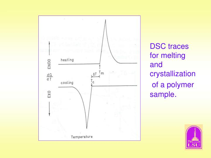 DSC traces for melting and crystallization