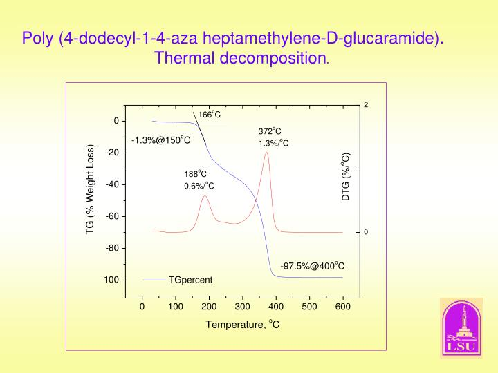 Poly (4-dodecyl-1-4-aza heptamethylene-D-glucaramide).