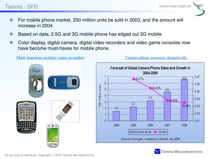 For mobile phone market, 250 million units be sold in 2003, and the amount will increase in 2004