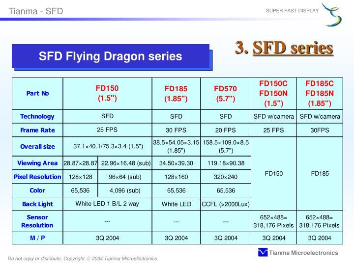 SFD Flying Dragon series