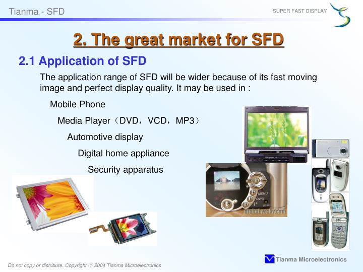 2. The great market for SFD