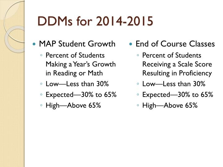 DDMs for 2014-2015