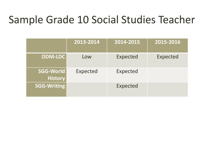 Sample Grade 10 Social Studies Teacher