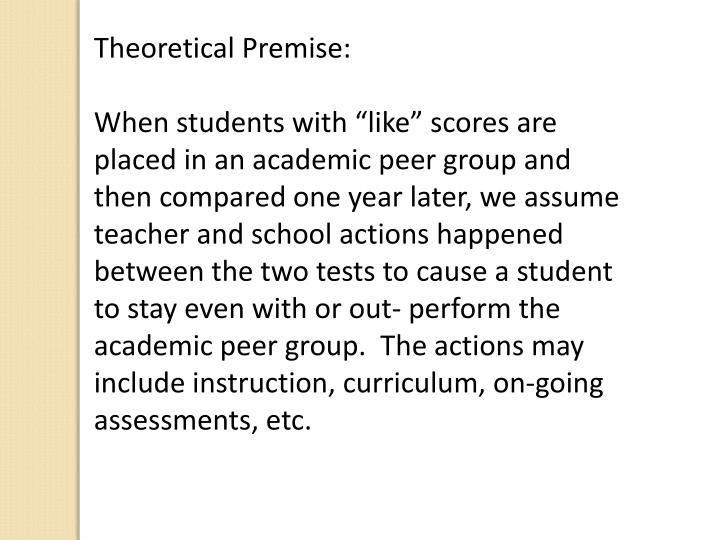 Theoretical Premise:
