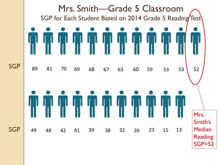 Mrs. Smith—Grade 5 Classroom