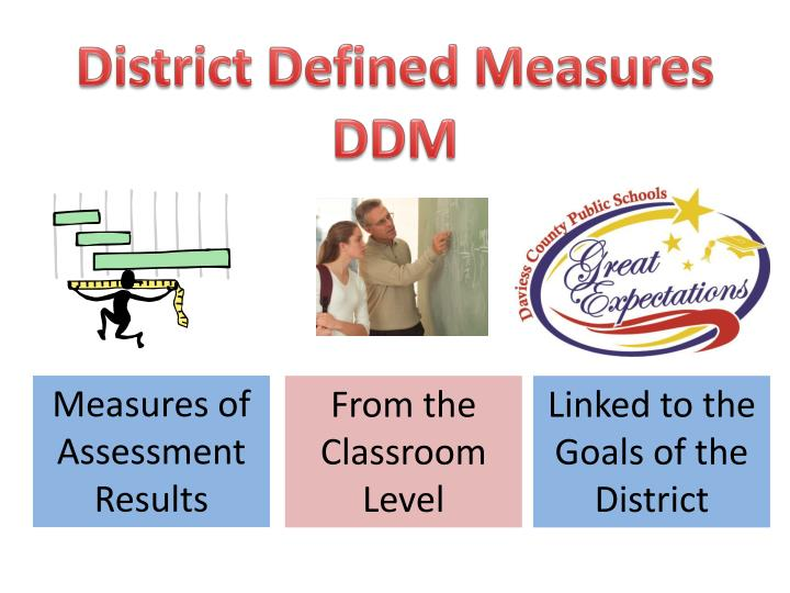 District Defined Measures