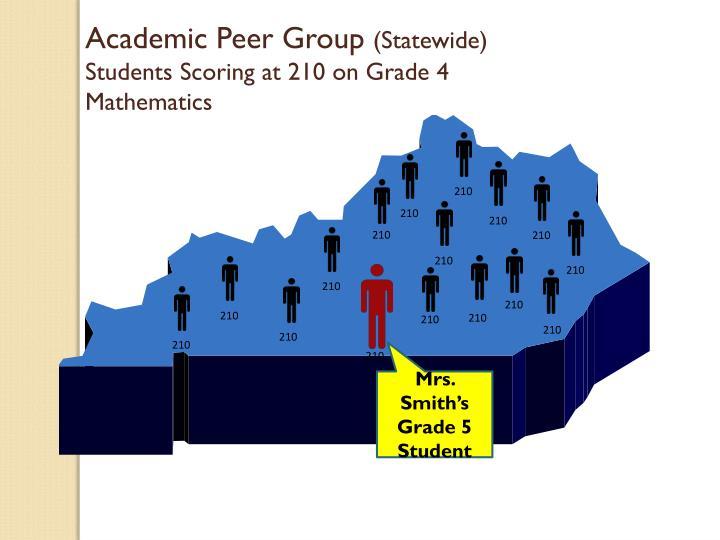 Academic Peer Group