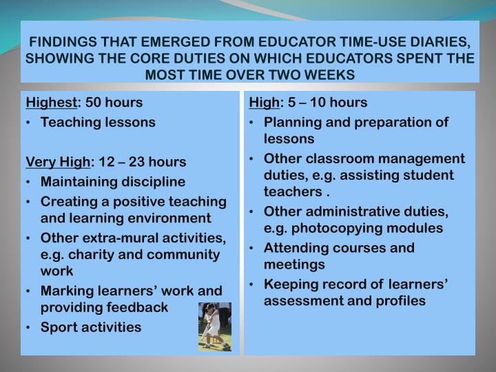 FINDINGS THAT EMERGED FROM EDUCATOR TIME-USE DIARIES,