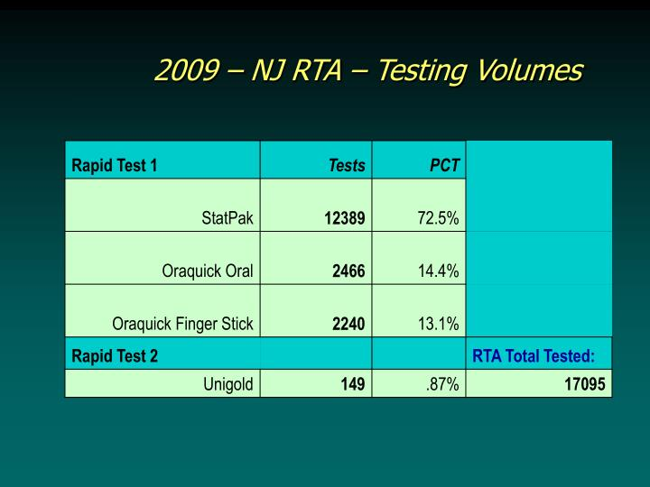2009 – NJ RTA – Testing Volumes