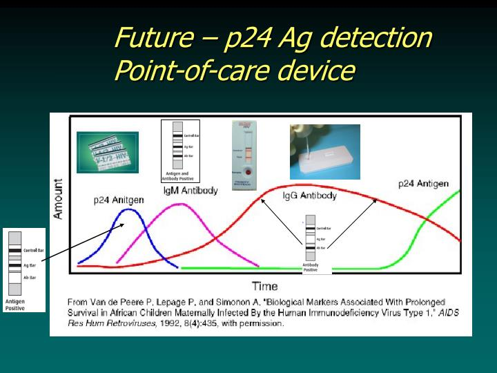Future – p24 Ag detection Point-of-care device
