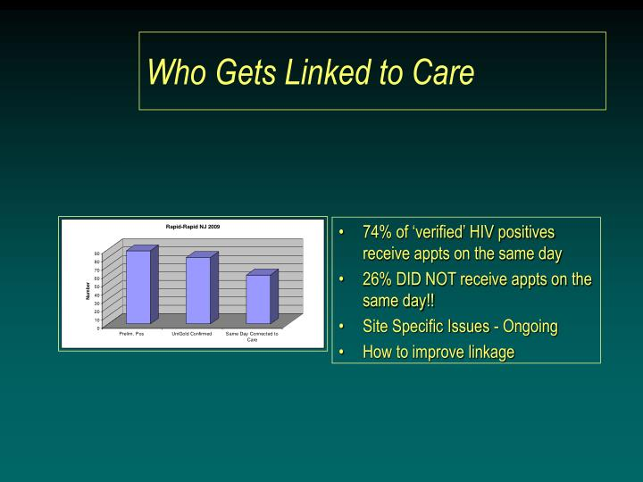 Who Gets Linked to Care