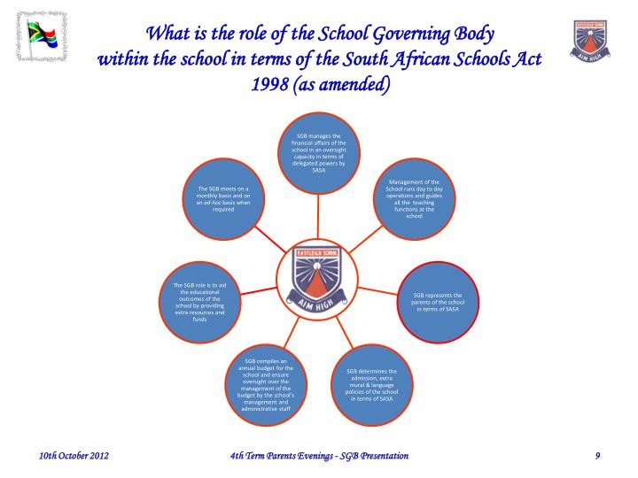 What is the role of the School Governing Body