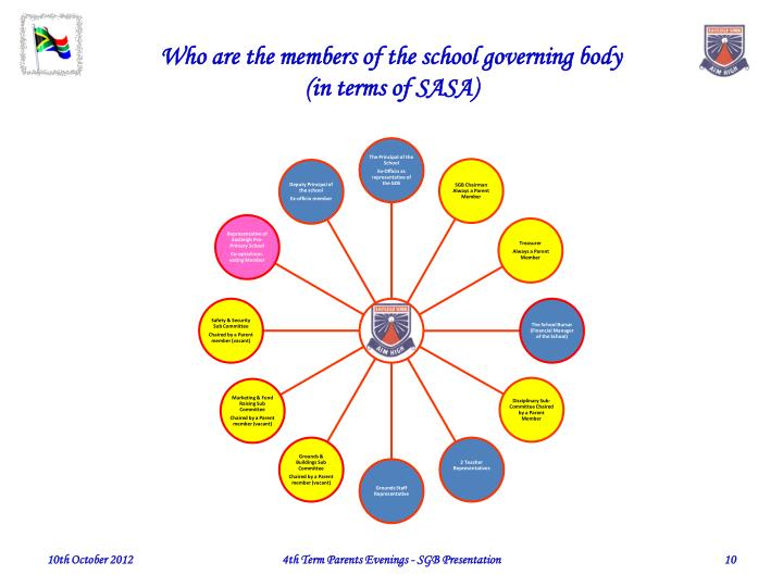 Who are the members of the school governing body