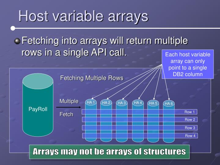 Arrays may not be arrays of structures