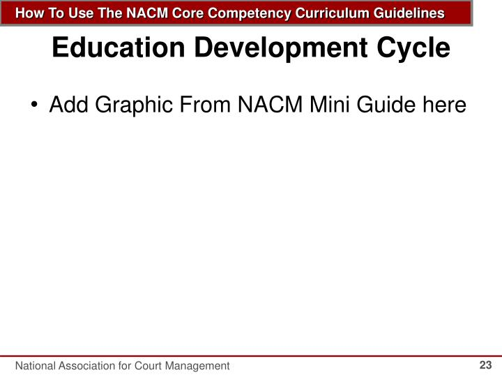 Education Development Cycle