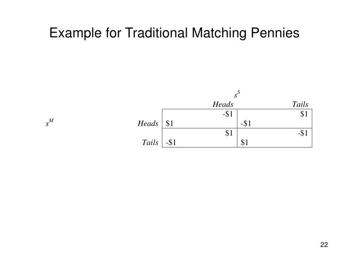 Example for Traditional Matching Pennies