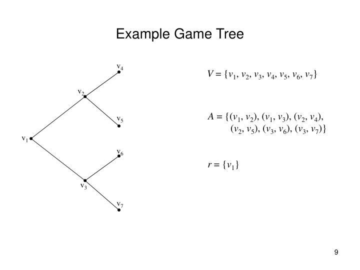Example Game Tree